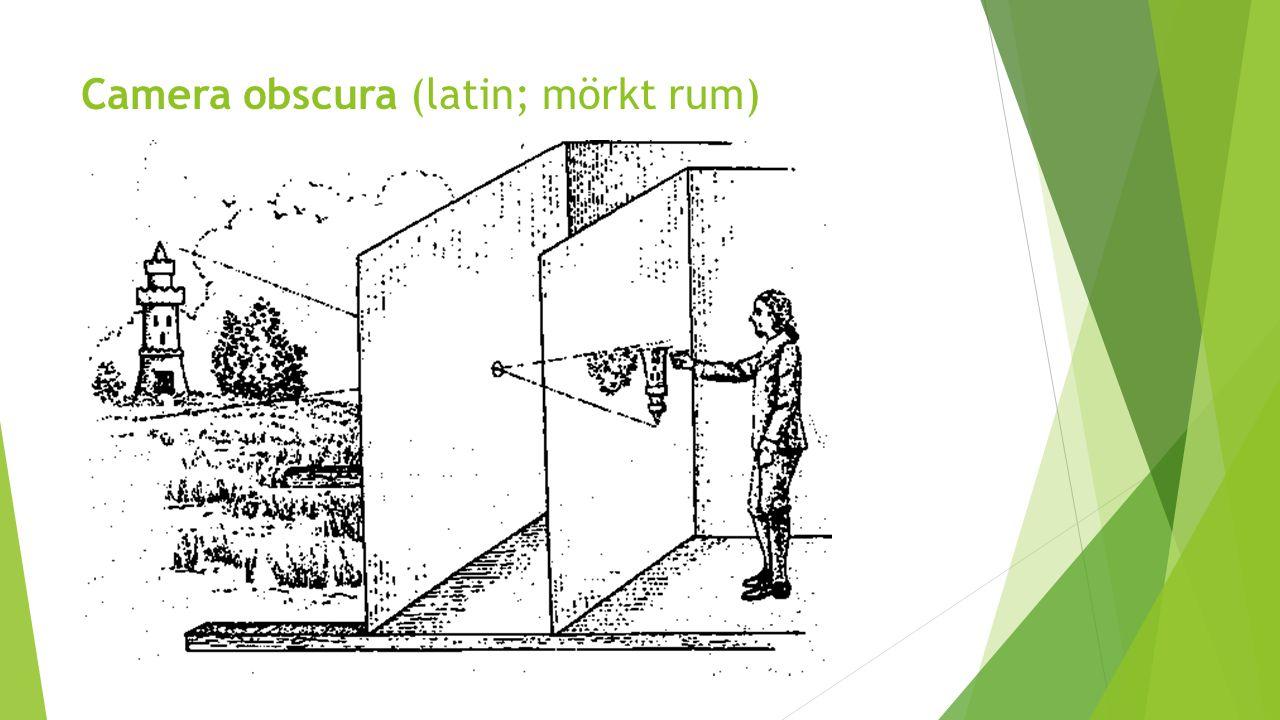 Camera obscura (latin; mörkt rum) Camera Obscura