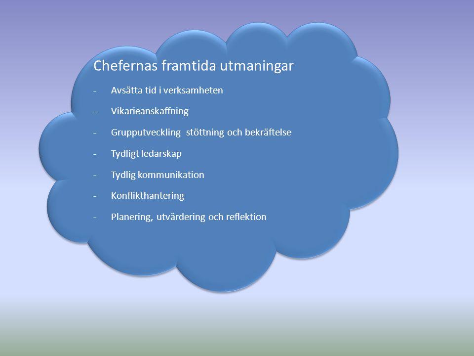 Chefernas framtida utmaningar -Avsätta tid i verksamheten -Vikarieanskaffning -Grupputveckling stöttning och bekräftelse -Tydligt ledarskap -Tydlig ko
