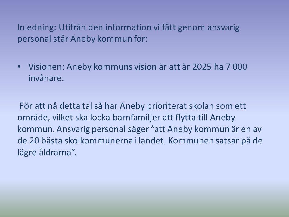 Inledning: Utifrån den information vi fått genom ansvarig personal står Aneby kommun för: Visionen: Aneby kommuns vision är att år 2025 ha 7 000 invån