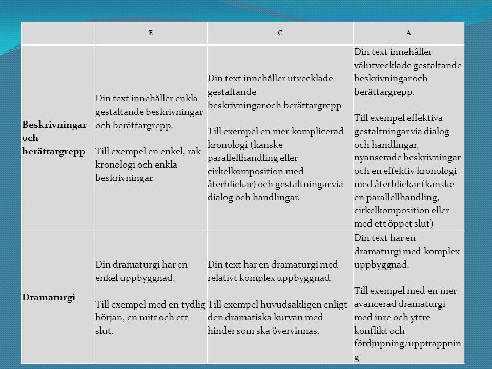 Bedömning ECA Beskrivningar och berättargrepp Din text innehåller enkla gestaltande beskrivningar och berättargrepp. Till exempel en enkel, rak kronol