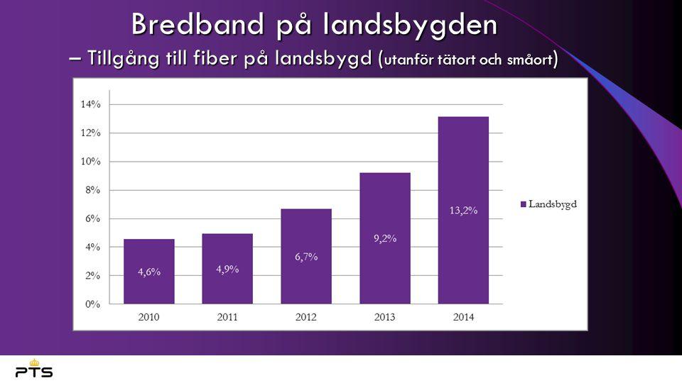 Bredband på landsbygden – Tillgång till fiber på landsbygd ( utanför tätort och småort )