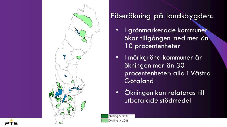 Fiberökning på landsbygden: I grönmarkerade kommuner ökar tillgången med mer än 10 procentenheter I mörkgröna kommuner är ökningen mer än 30 procenten