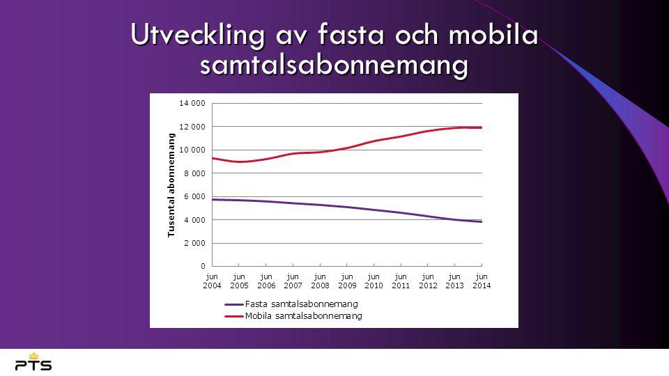 Utveckling av fasta och mobila samtalsabonnemang