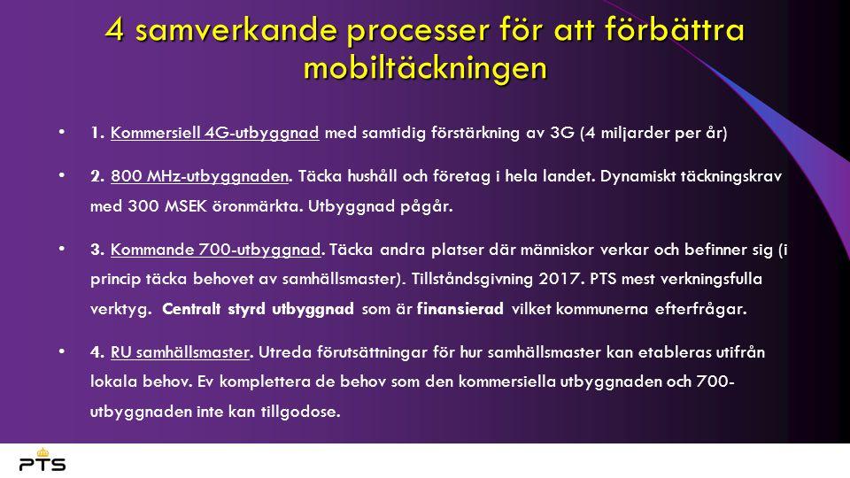 4 samverkande processer för att förbättra mobiltäckningen 1. Kommersiell 4G-utbyggnad med samtidig förstärkning av 3G (4 miljarder per år) 2. 800 MHz-