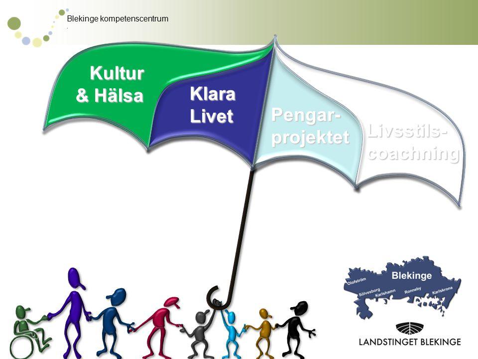 Blekinge kompetenscentrum. Kultur & Hälsa Klara Livet Pengar- projektet Livsstils- coachning