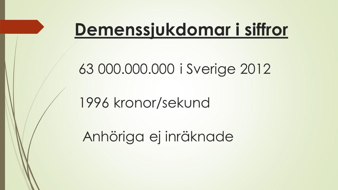 Demenssjukdomar i siffror 63 000.000.000 i Sverige 2012 1996 kronor/sekund Anhöriga ej inräknade