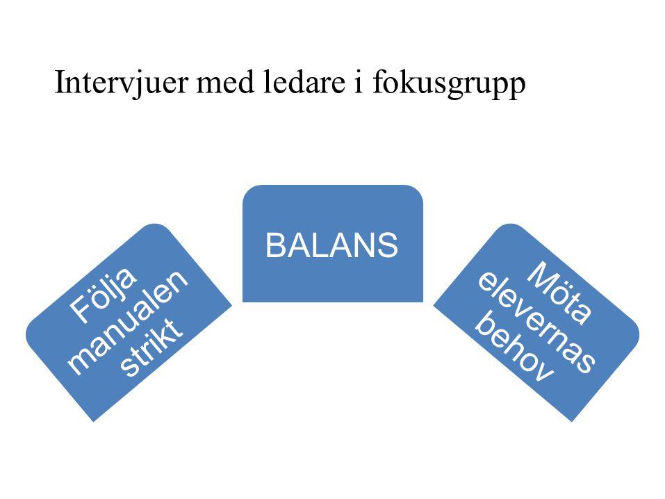 Intervjuer med ledare i fokusgrupp Följa manualen strikt BALANS Möta elevernas behov