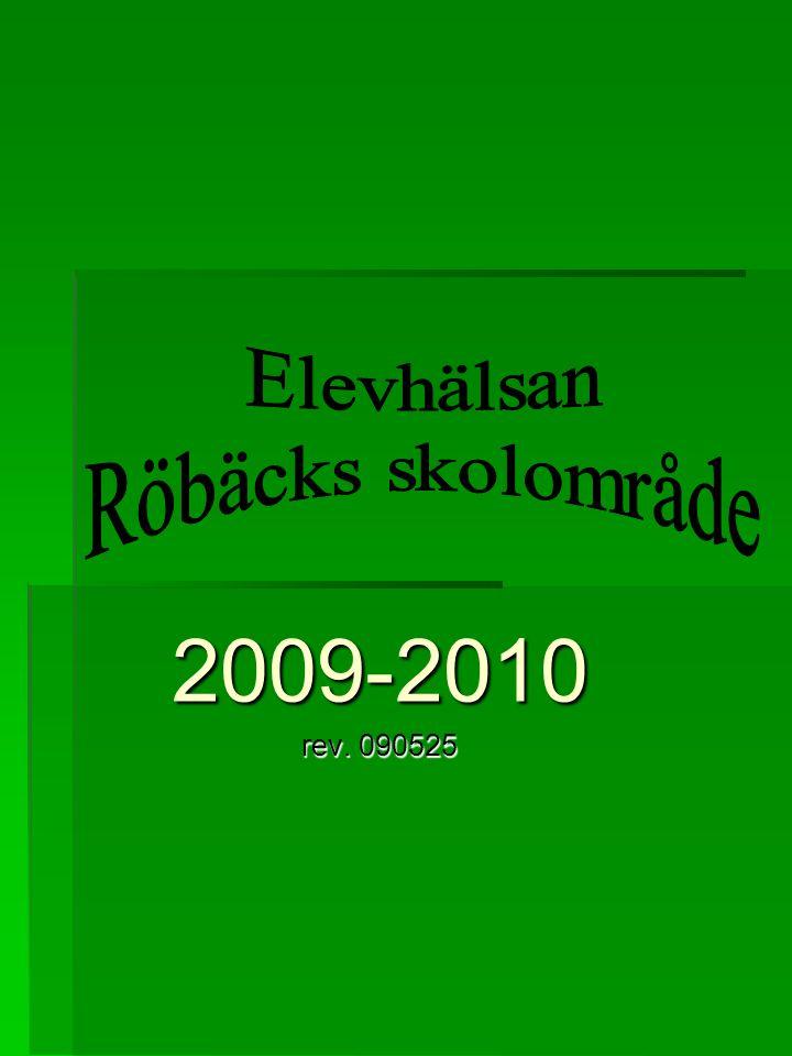 2009-2010 rev. 090525