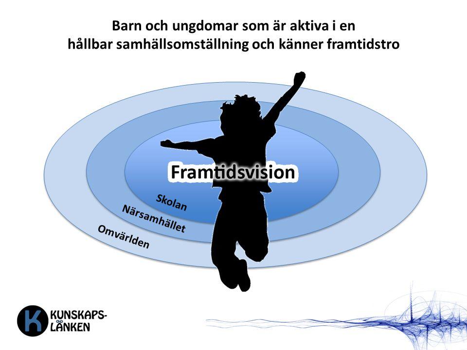 Skolan Närsamhället Omvärlden Barn och ungdomar som är aktiva i en hållbar samhällsomställning och känner framtidstro