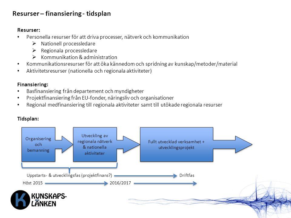 Resurser – finansiering - tidsplan Resurser: Personella resurser för att driva processer, nätverk och kommunikation  Nationell processledare  Regionala processledare  Kommunikation & administration Kommunikationsresurser för att öka kännedom och spridning av kunskap/metoder/material Aktivitetsresurser (nationella och regionala aktiviteter) Finansiering: Basfinansiering från departement och myndigheter Projektfinansiering från EU-fonder, näringsliv och organisationer Regional medfinansiering till regionala aktiviteter samt till utökade regionala resurser Tidsplan: Organisering och bemanning Utveckling av regionala nätverk & nationella aktiviteter Fullt utvecklad verksamhet + utvecklingsprojekt Uppstarts- & utvecklingsfas (projektfinans ) Driftfas Höst 2015 2016/2017