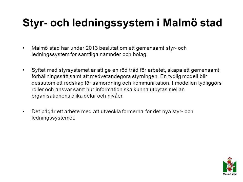 Styr- och ledningssystem i Malmö stad Malmö stad har under 2013 beslutat om ett gemensamt styr- och ledningssystem för samtliga nämnder och bolag. Syf