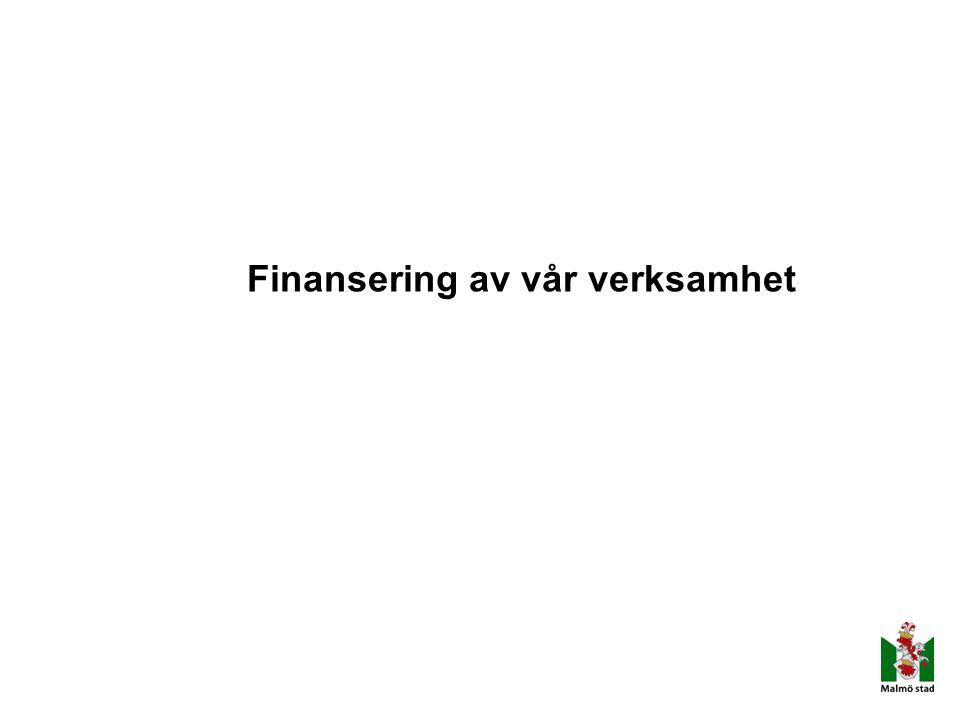 Finansering av vår verksamhet
