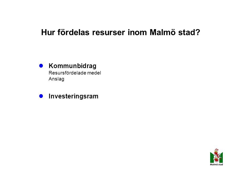 Hur fördelas resurser inom Malmö stad? Kommunbidrag Resursfördelade medel Anslag Investeringsram