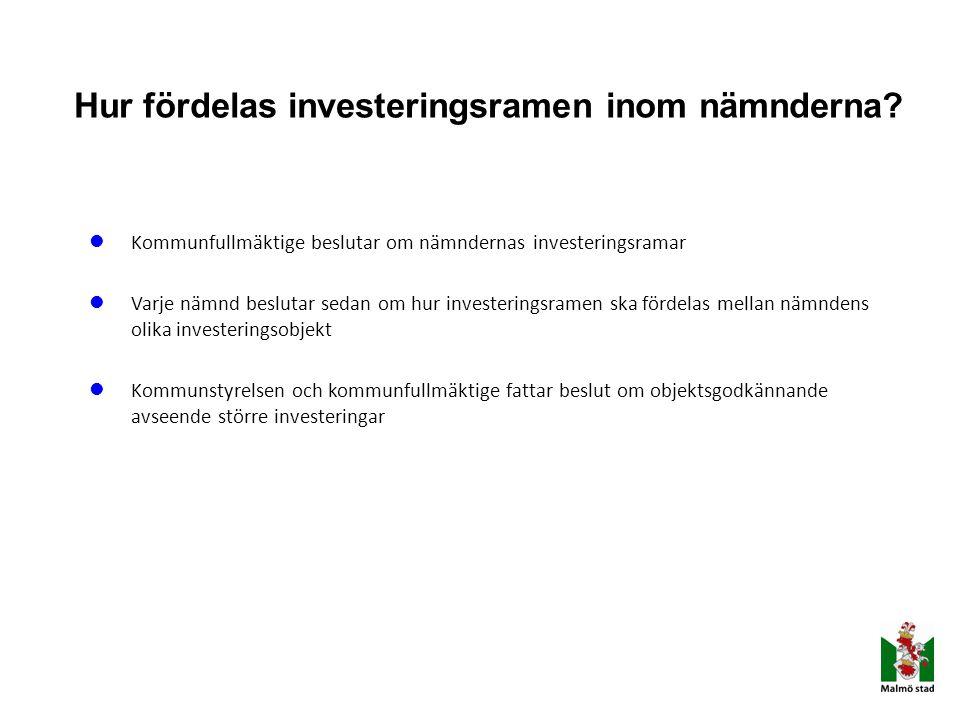 Hur fördelas investeringsramen inom nämnderna? Kommunfullmäktige beslutar om nämndernas investeringsramar Varje nämnd beslutar sedan om hur investerin