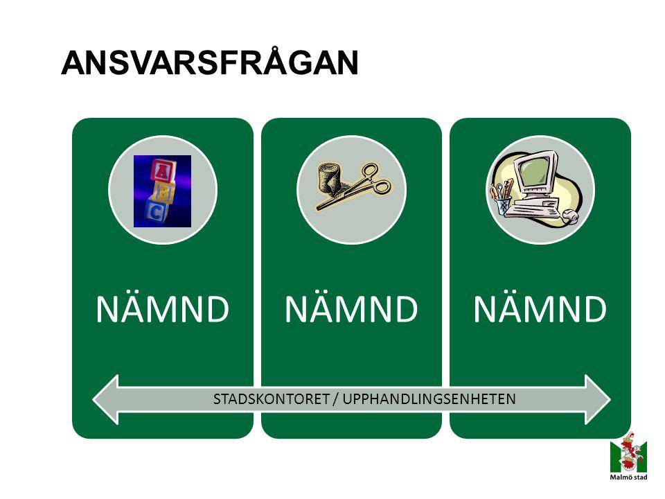 ANSVARSFRÅGAN NÄMND STADSKONTORET / UPPHANDLINGSENHETEN
