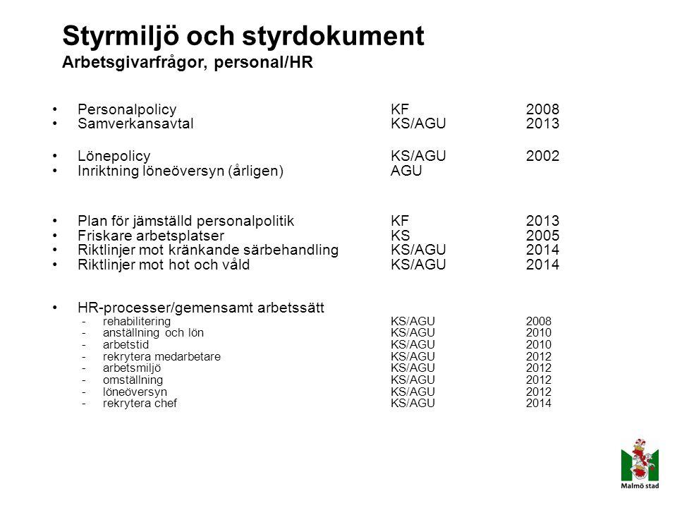 Styrmiljö och styrdokument Arbetsgivarfrågor, personal/HR PersonalpolicyKF2008 SamverkansavtalKS/AGU2013 LönepolicyKS/AGU2002 Inriktning löneöversyn (