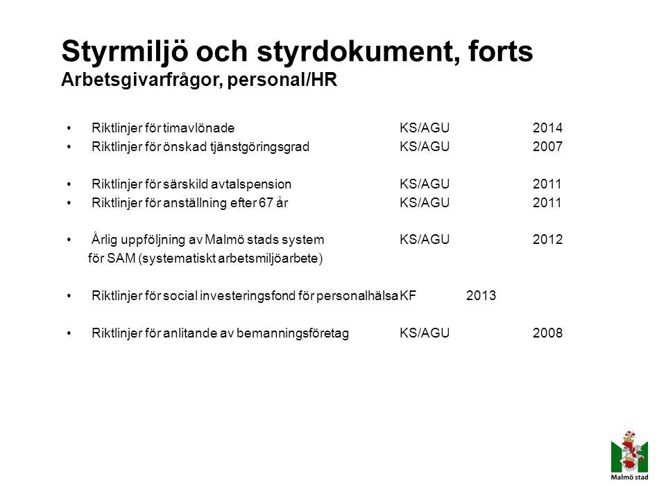 Styrmiljö och styrdokument, forts Arbetsgivarfrågor, personal/HR Riktlinjer för timavlönadeKS/AGU2014 Riktlinjer för önskad tjänstgöringsgradKS/AGU200