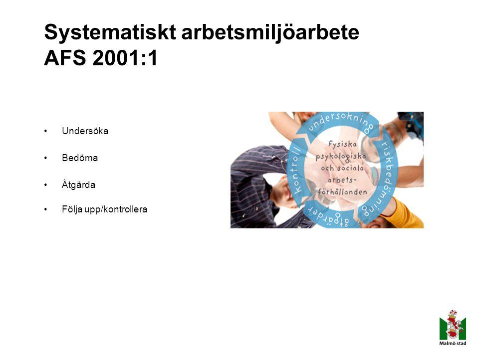 Systematiskt arbetsmiljöarbete AFS 2001:1 Undersöka Bedöma Åtgärda Följa upp/kontrollera