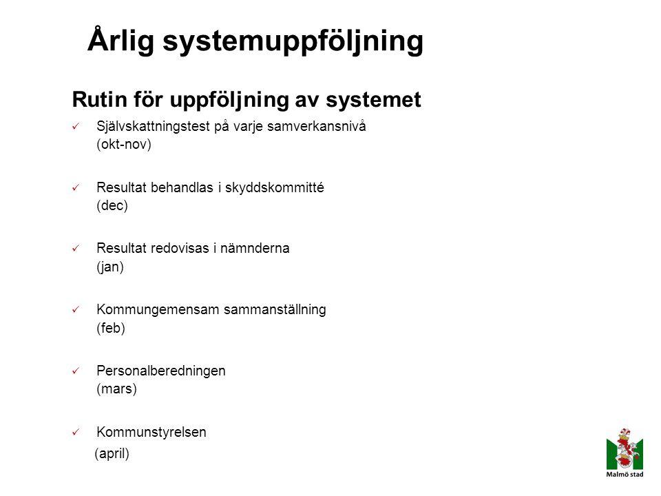Årlig systemuppföljning Rutin för uppföljning av systemet Självskattningstest på varje samverkansnivå (okt-nov) Resultat behandlas i skyddskommitté (d