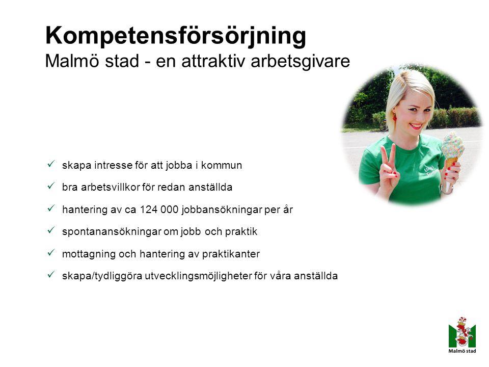 Kompetensförsörjning Malmö stad - en attraktiv arbetsgivare skapa intresse för att jobba i kommun bra arbetsvillkor för redan anställda hantering av c