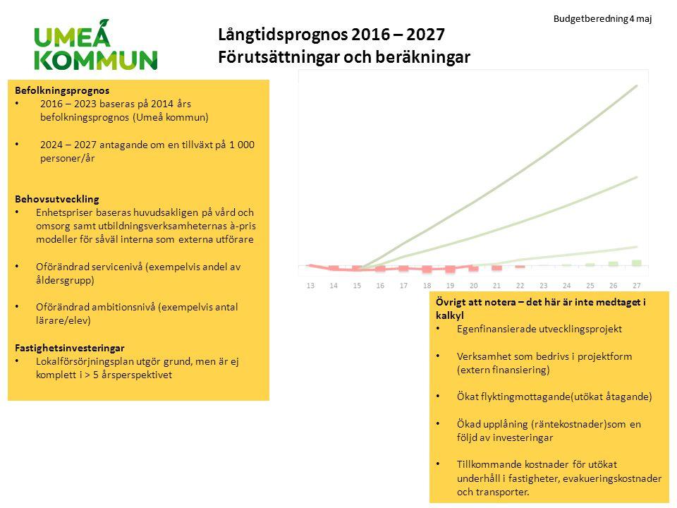 Budgetberedning 4 maj Långtidsprognos 2016 – 2027 Förutsättningar och beräkningar Befolkningsprognos 2016 – 2023 baseras på 2014 års befolkningsprogno
