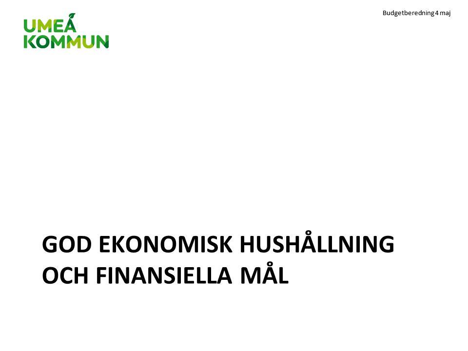 Budgetberedning 4 maj GOD EKONOMISK HUSHÅLLNING OCH FINANSIELLA MÅL
