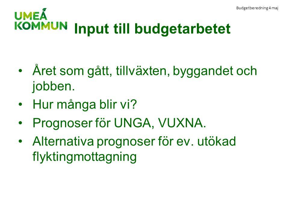 Budgetberedning 4 maj Input till budgetarbetet Året som gått, tillväxten, byggandet och jobben. Hur många blir vi? Prognoser för UNGA, VUXNA. Alternat