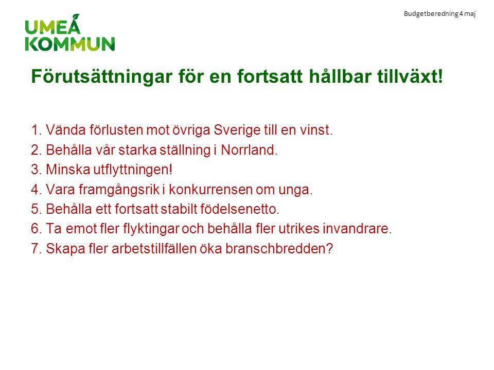 Budgetberedning 4 maj Förutsättningar för en fortsatt hållbar tillväxt! 1. Vända förlusten mot övriga Sverige till en vinst. 2. Behålla vår starka stä