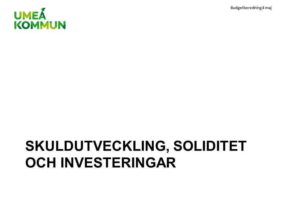 Budgetberedning 4 maj SKULDUTVECKLING, SOLIDITET OCH INVESTERINGAR