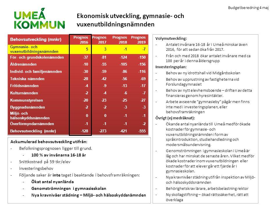 Budgetberedning 4 maj Ekonomisk utveckling, gymnasie- och vuxenutbildningsnämnden Volymutveckling: -Antalet invånare 16-18 år i Umeå minskar även 2016
