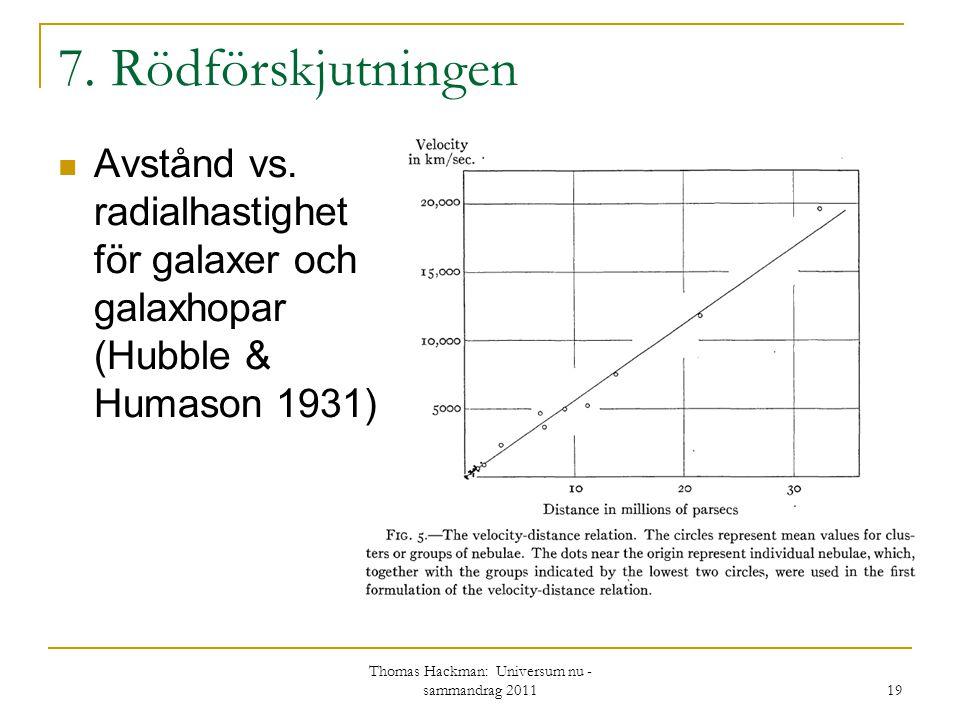 7. Rödförskjutningen Avstånd vs. radialhastighet för galaxer och galaxhopar (Hubble & Humason 1931) Thomas Hackman: Universum nu - sammandrag 2011 19