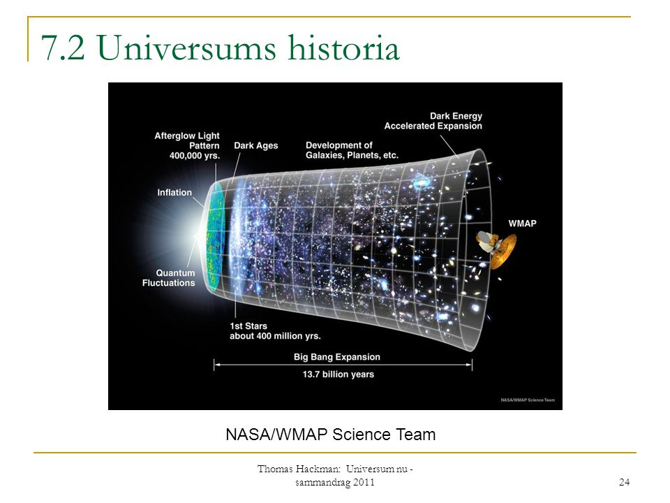 7.2 Universums historia Thomas Hackman: Universum nu - sammandrag 2011 24 NASA/WMAP Science Team