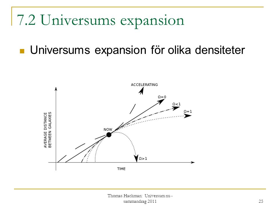7.2 Universums expansion Universums expansion för olika densiteter Thomas Hackman: Universum nu - sammandrag 2011 25