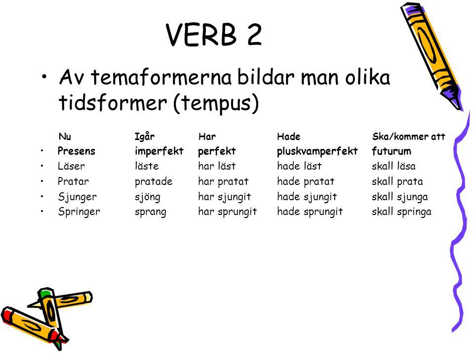 VERB 2 Av temaformerna bildar man olika tidsformer (tempus) NuIgår HarHade Ska/kommer att Presensimperfekt perfektpluskvamperfektfuturum Läserläste ha