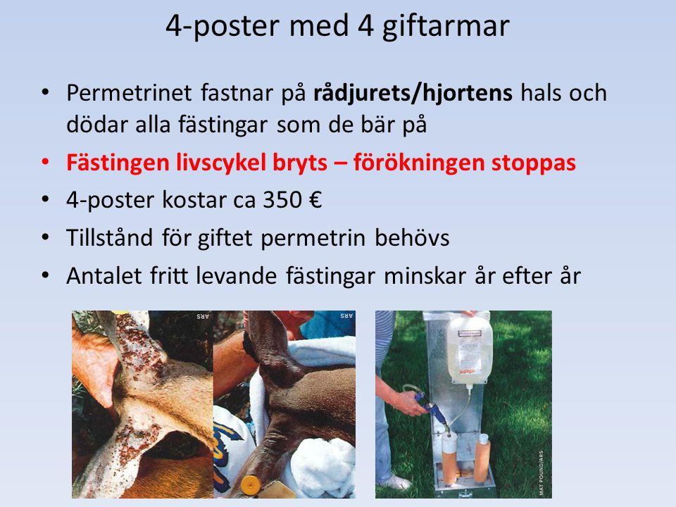 4-poster med 4 giftarmar Permetrinet fastnar på rådjurets/hjortens hals och dödar alla fästingar som de bär på Fästingen livscykel bryts – förökningen