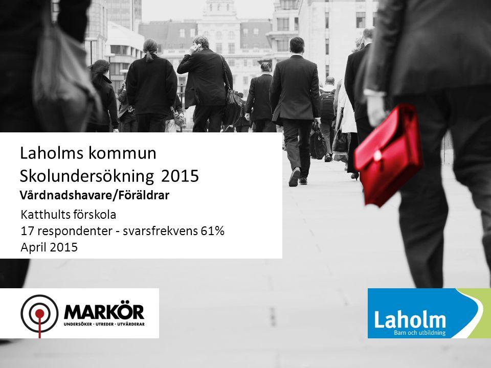 1 Laholms kommun Skolundersökning 2015 Vårdnadshavare/Föräldrar Katthults förskola 17 respondenter - svarsfrekvens 61% April 2015