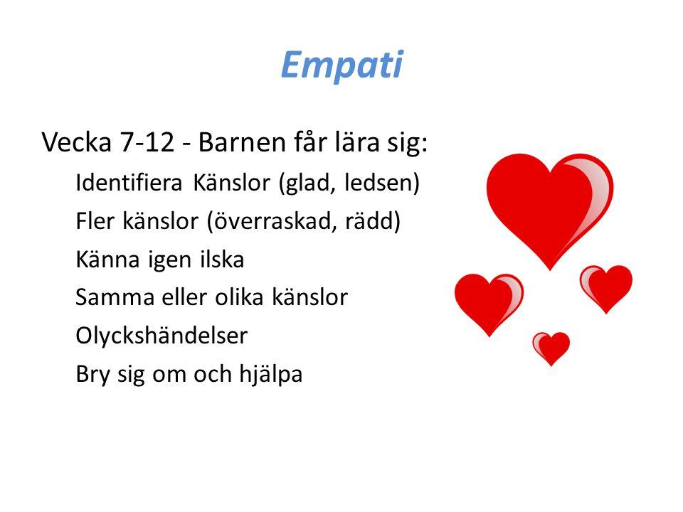 Empati Vecka 7-12 - Barnen får lära sig: Identifiera Känslor (glad, ledsen) Fler känslor (överraskad, rädd) Känna igen ilska Samma eller olika känslor
