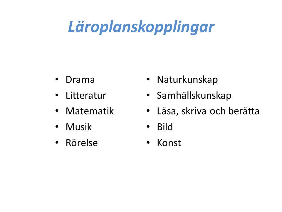 Läroplanskopplingar Drama Litteratur Matematik Musik Rörelse Naturkunskap Samhällskunskap Läsa, skriva och berätta Bild Konst