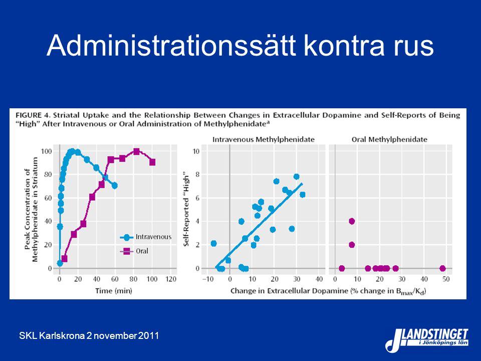 SKL Karlskrona 2 november 2011 Administrationssätt kontra rus