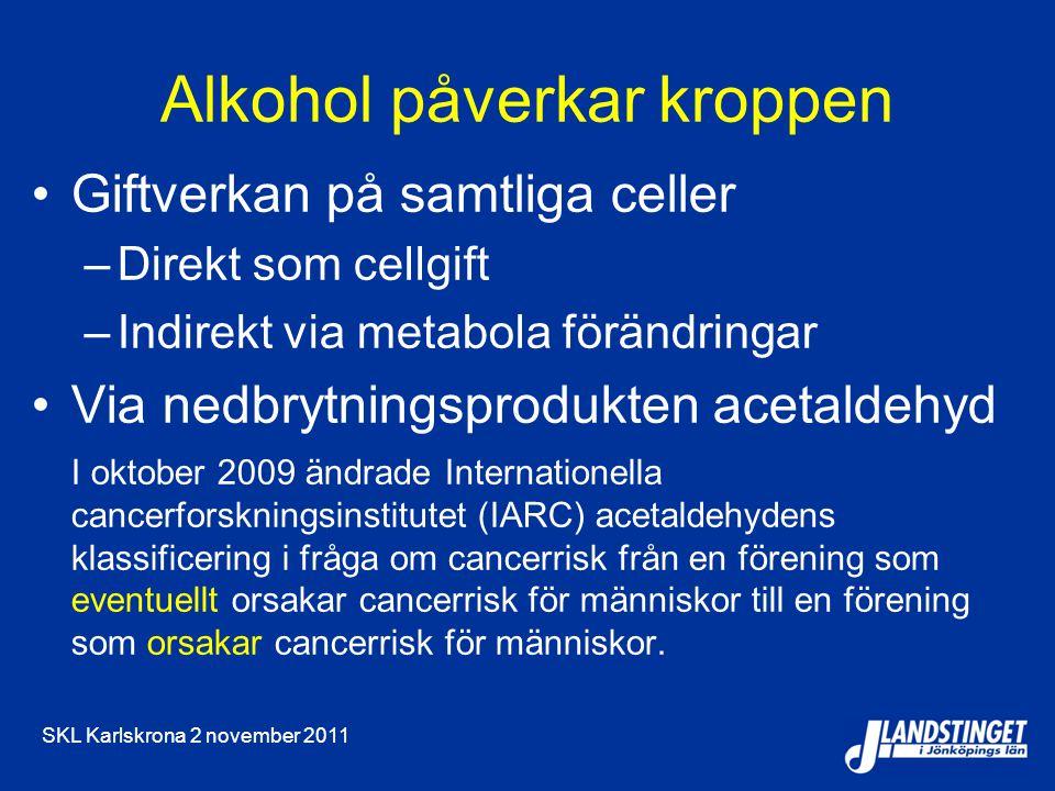 SKL Karlskrona 2 november 2011 Alkohol påverkar kroppen Giftverkan på samtliga celler –Direkt som cellgift –Indirekt via metabola förändringar Via nedbrytningsprodukten acetaldehyd I oktober 2009 ändrade Internationella cancerforskningsinstitutet (IARC) acetaldehydens klassificering i fråga om cancerrisk från en förening som eventuellt orsakar cancerrisk för människor till en förening som orsakar cancerrisk för människor.