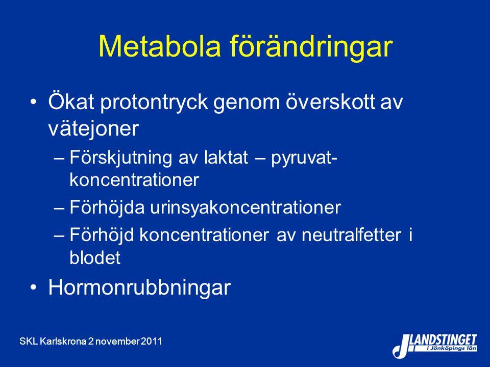 SKL Karlskrona 2 november 2011 Metabola förändringar Ökat protontryck genom överskott av vätejoner –Förskjutning av laktat – pyruvat- koncentrationer –Förhöjda urinsyakoncentrationer –Förhöjd koncentrationer av neutralfetter i blodet Hormonrubbningar