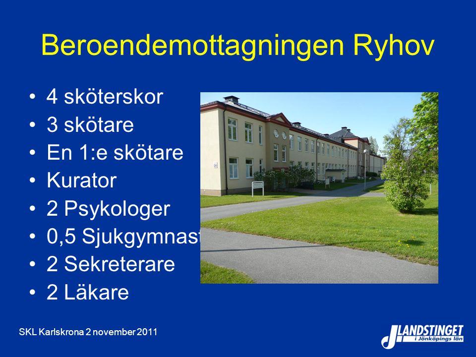 SKL Karlskrona 2 november 2011 Beroendemottagningen Ryhov 4 sköterskor 3 skötare En 1:e skötare Kurator 2 Psykologer 0,5 Sjukgymnast 2 Sekreterare 2 Läkare