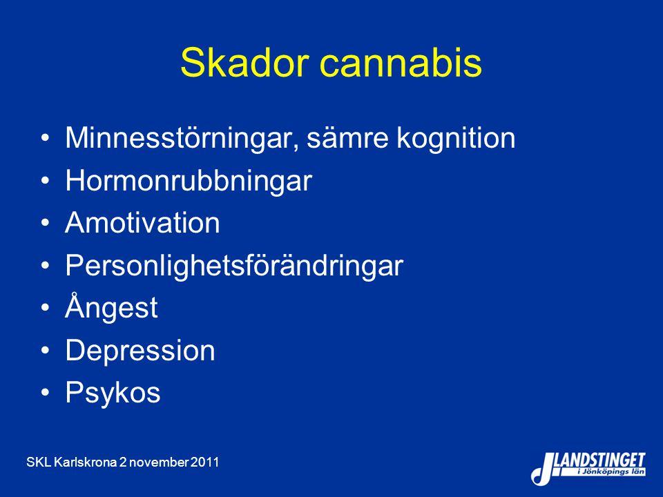 SKL Karlskrona 2 november 2011 Skador cannabis Minnesstörningar, sämre kognition Hormonrubbningar Amotivation Personlighetsförändringar Ångest Depression Psykos