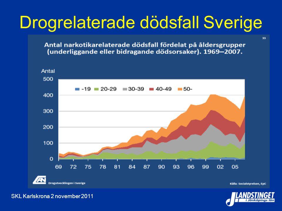 SKL Karlskrona 2 november 2011 Drogrelaterade dödsfall Sverige