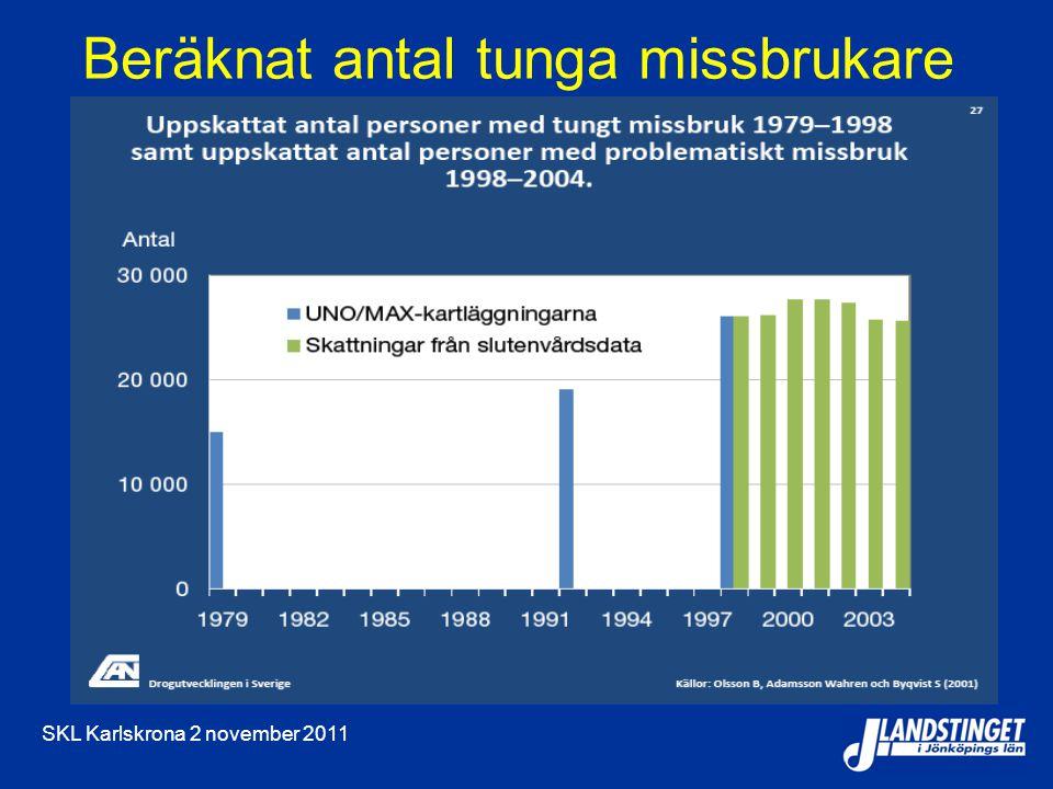 SKL Karlskrona 2 november 2011 Beräknat antal tunga missbrukare