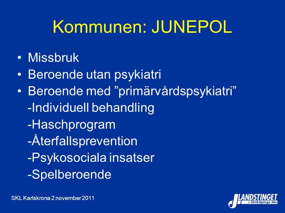 SKL Karlskrona 2 november 2011 Kommunen: JUNEPOL Missbruk Beroende utan psykiatri Beroende med primärvårdspsykiatri -Individuell behandling -Haschprogram -Återfallsprevention -Psykosociala insatser -Spelberoende