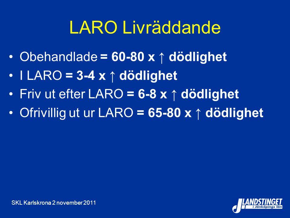 SKL Karlskrona 2 november 2011 LARO Livräddande Obehandlade = 60-80 x ↑ dödlighet I LARO = 3-4 x ↑ dödlighet Friv ut efter LARO = 6-8 x ↑ dödlighet Ofrivillig ut ur LARO = 65-80 x ↑ dödlighet