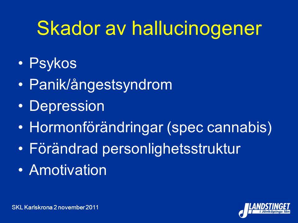 SKL Karlskrona 2 november 2011 Skador av hallucinogener Psykos Panik/ångestsyndrom Depression Hormonförändringar (spec cannabis) Förändrad personlighetsstruktur Amotivation