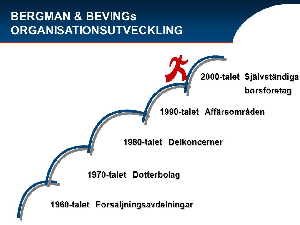 BERGMAN & BEVINGs ORGANISATIONSUTVECKLING 1960-talet Försäljningsavdelningar 1970-talet Dotterbolag 1980-talet Delkoncerner 1990-talet Affärsområden 2