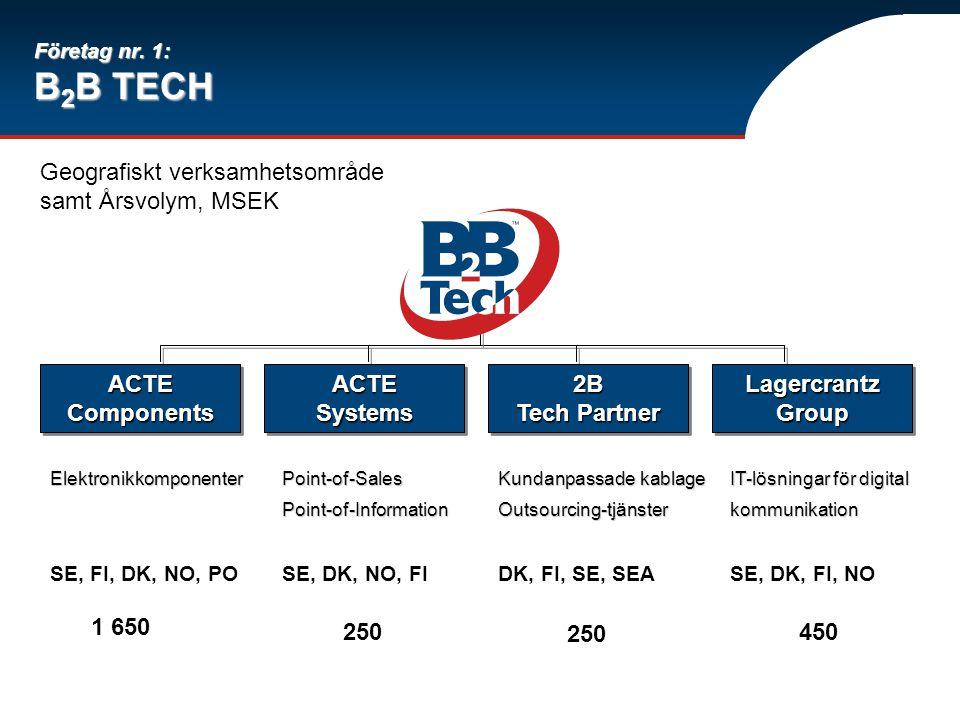 Företag nr. 1: B 2 B TECH Geografiskt verksamhetsområde samt Årsvolym, MSEK 1 650 250450 SE, FI, DK, NO, POSE, DK, NO, FIDK, FI, SE, SEASE, DK, FI, NO